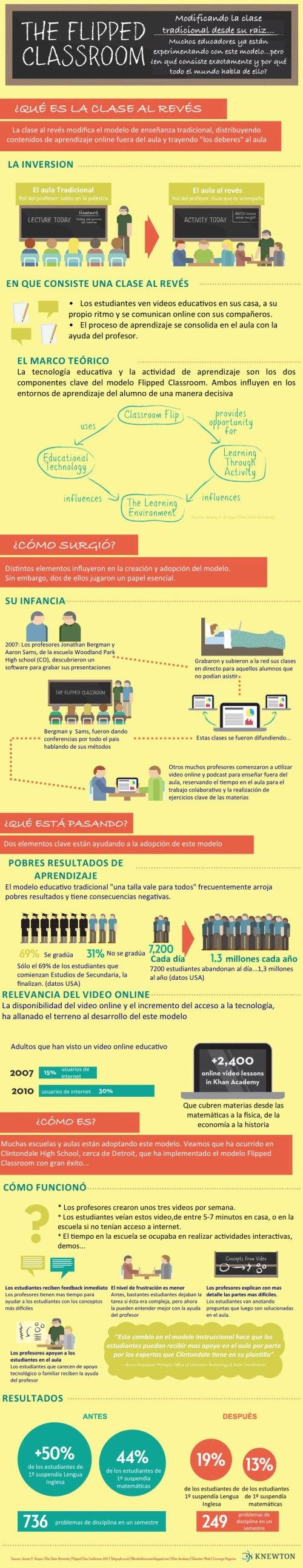 FC_Infografia